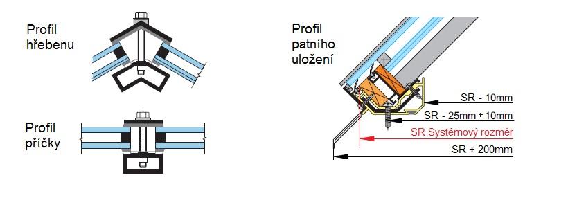 Prismolux-profily-malé-pyramidy