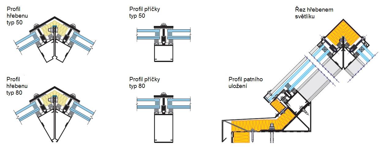Prismolux-profily-velkoformatove-pyramidy