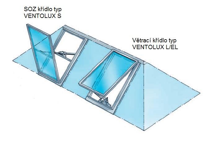 Tentolux-kridla-Ventolux