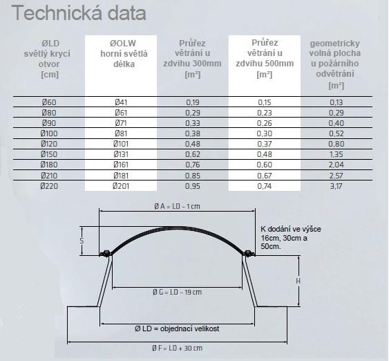 Wemalux-R-technická-data-b