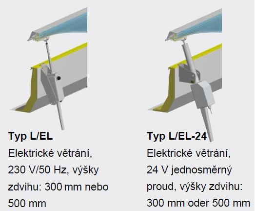 Wemalux-otviraci-mechanismy-DV-c