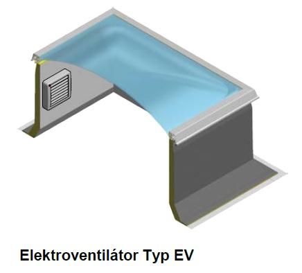 Wemalux-větrání-elektroventilátor